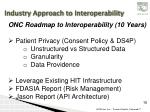 industry approach to interoperability