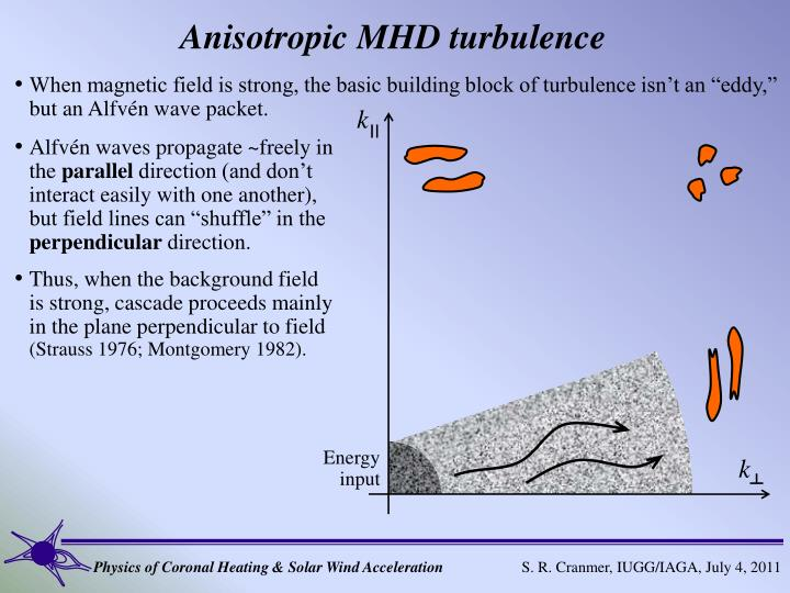 Anisotropic MHD turbulence