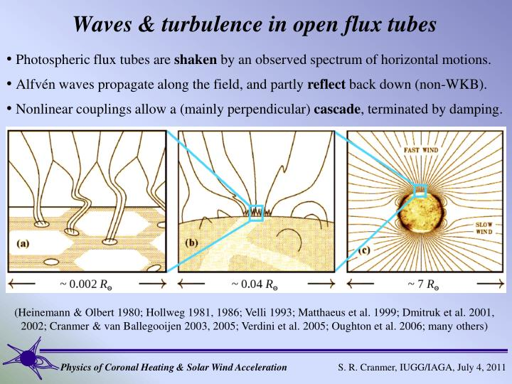 Waves & turbulence in open flux tubes