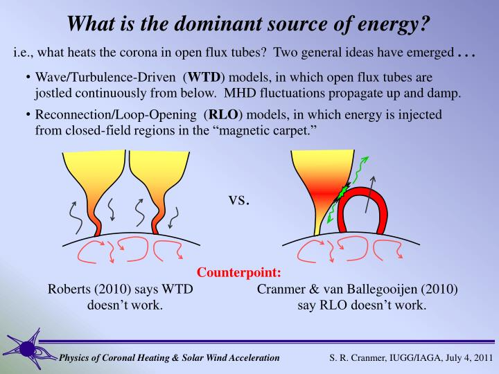 What is the dominant source of energy?
