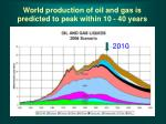 world production of oil and gas is predicted to peak within 10 40 years