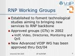 rnp working groups