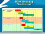 iuos roadmap phased approach