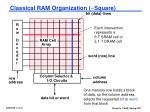 classical ram organization square