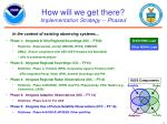 how will we get there implementation strategy phased