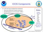 ioos components