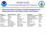 noaa iuos current data management capacity