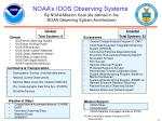 noaa s ioos observing systems