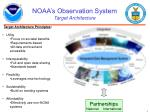 noaa s observation system target architecture