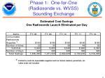 phase 1 one for one radiosonde vs wvss sounding exchange1