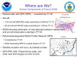 where are we known components of future iuos