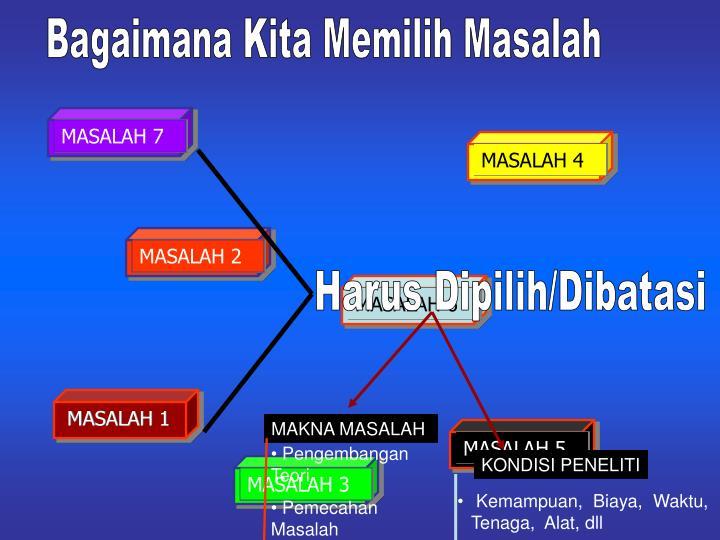 MASALAH 1