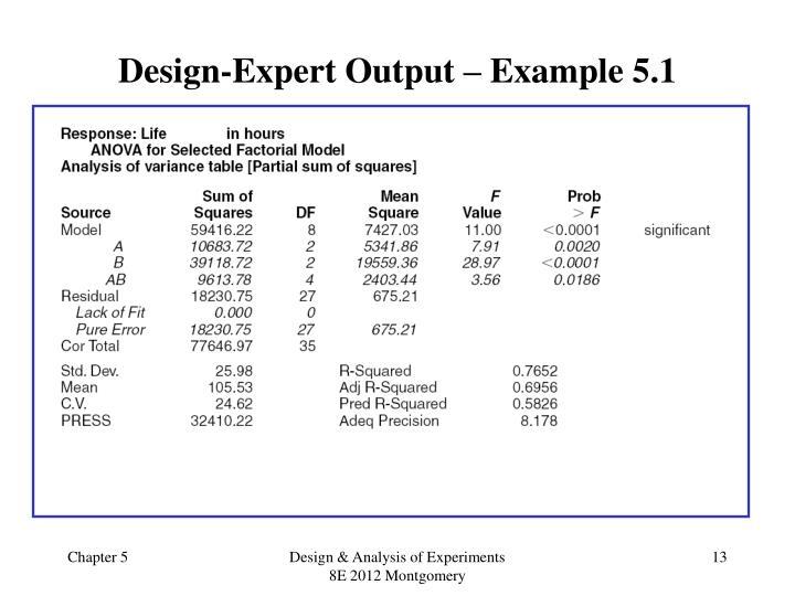 Design-Expert Output – Example 5.1