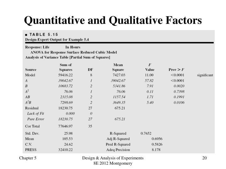 Quantitative and Qualitative Factors