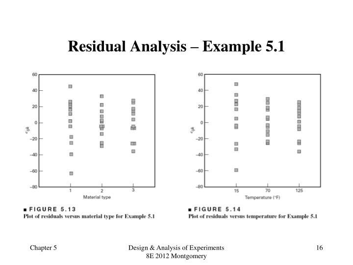 Residual Analysis – Example 5.1
