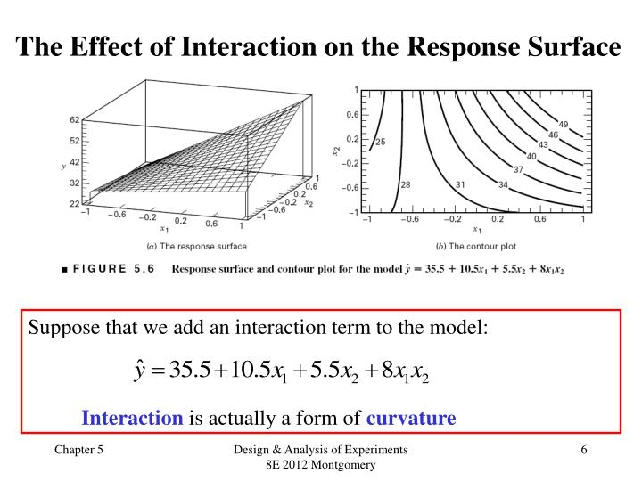 The Effect of Interaction on the Response Surface