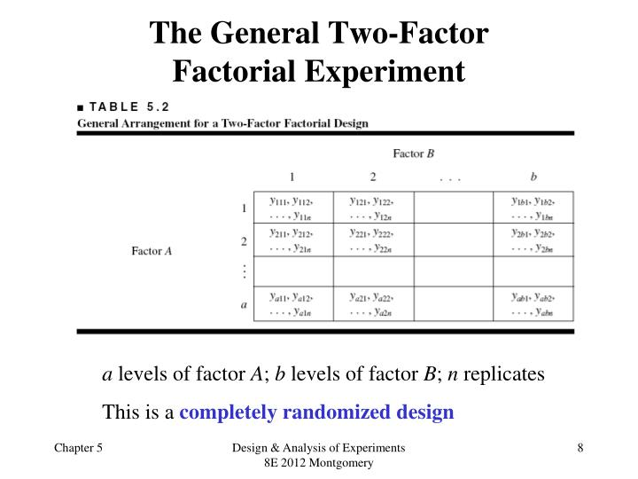 The General Two-Factor