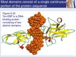 most domains consist of a single continuous portion of the protein sequence