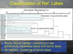 classification of ref lakes