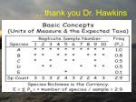thank you dr hawkins
