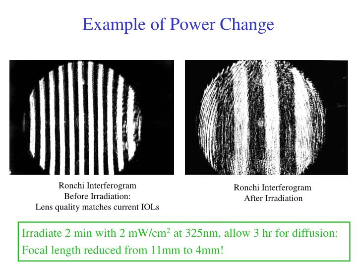 Example of Power Change