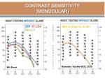 contrast sensitivity monocular