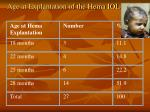 age at explantation of the hema iol