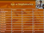 age at implantation