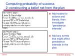 computing probability of success 2 constructing a belief net from the plan