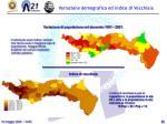 variazione demografica ed indice di vecchiaia