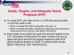 goals targets and adequate yearly progress ayp