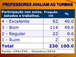 professores avaliam as turmas