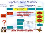 supplier status visibility