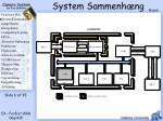 system sammenh ng