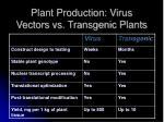 plant production virus vectors vs transgenic plants