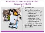 commercial and community fitness programs ihrsa