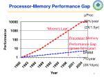 processor memory performance gap