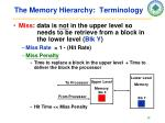 the memory hierarchy terminology1