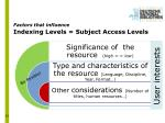 factors that influence indexing levels subject access levels