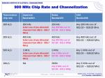 900 mhz chip rate and channelization