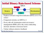 initial binary rate based scheme