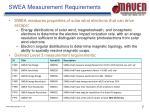 swea measurement requirements