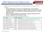 swea measurement requirements