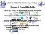 sistemas de control distribuidos