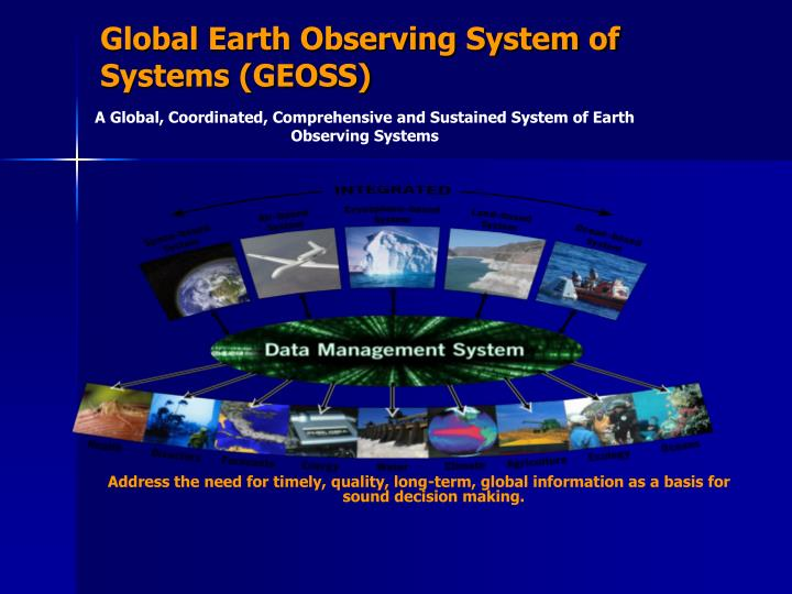 Global Earth Observing System of Systems (GEOSS)