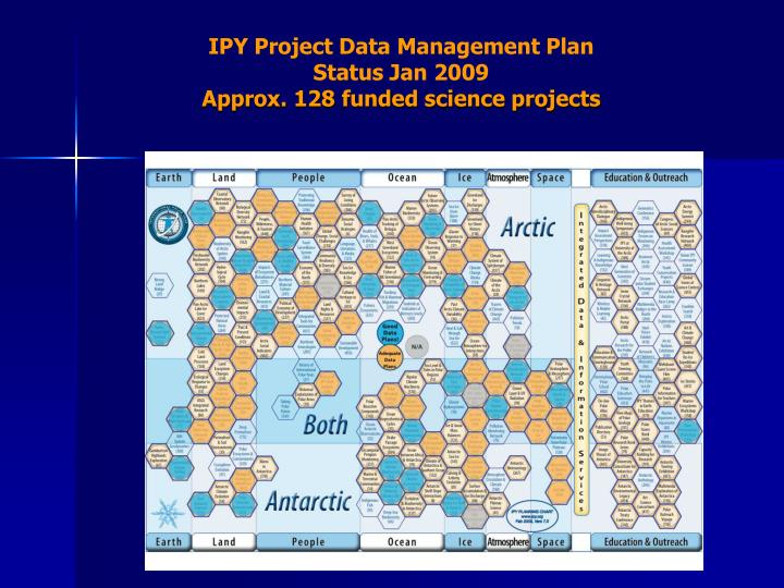 IPY Project Data Management Plan