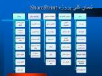 sharepoint1