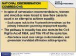national discrimination commissions2