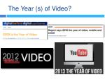 the year s of video