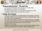 priorit s